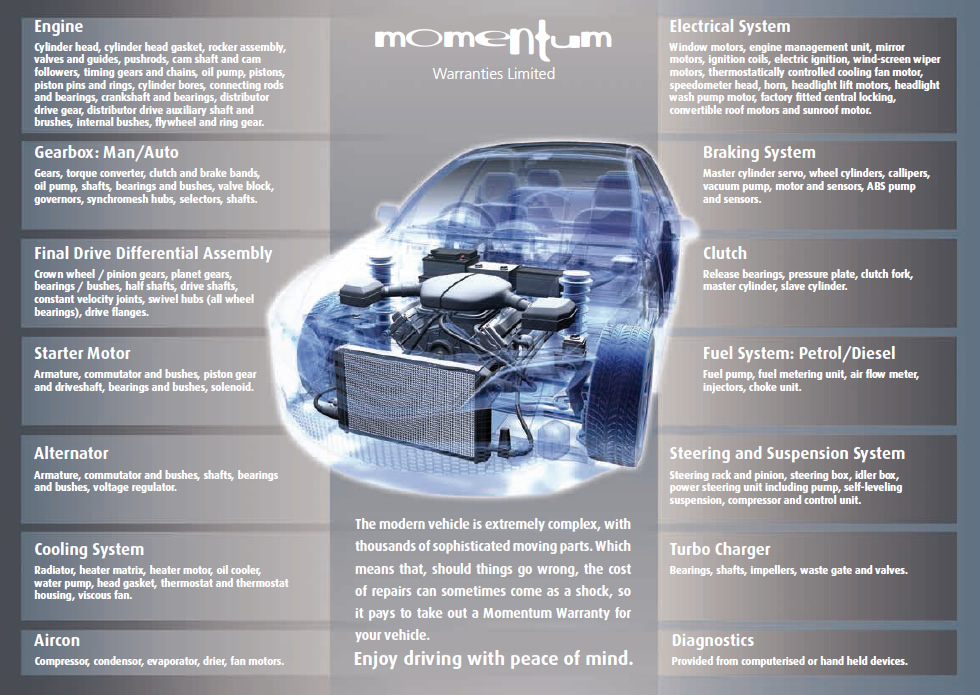 Image of Momentum Warranties brochure from Motor City - click to download pdf