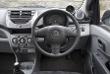 New Suzuki Alto review